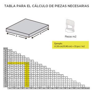 sistema de autonivelación para pisos y paredes - cuña